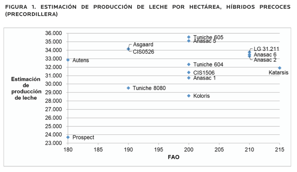 AGROCOLUN-54-agricola-imagen-3